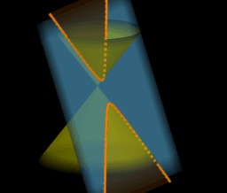 圓錐曲線Conic Section