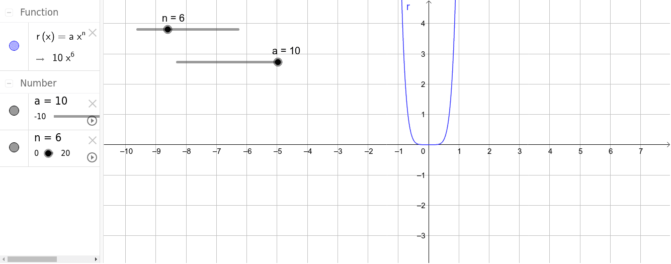 Power Function y=ax^n, where n is positive and even Press Enter to start activity