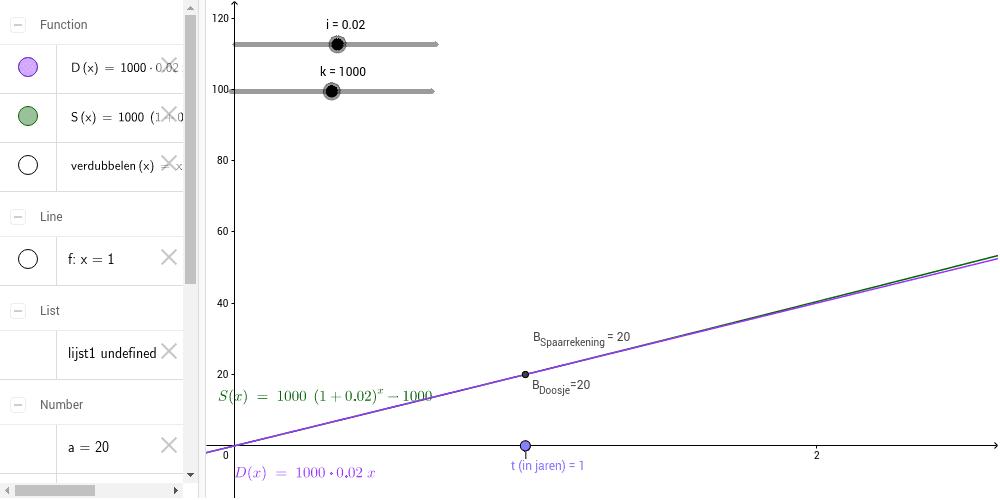 Exponentiële groei: exploreer het verschil met lineaire groei Klik op Enter om de activiteit te starten