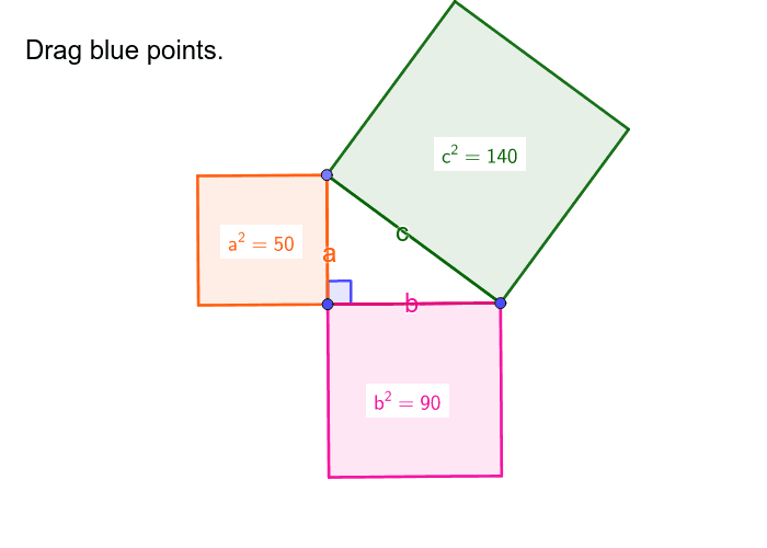 How are the areas of the squares related?  Press Enter to start activity