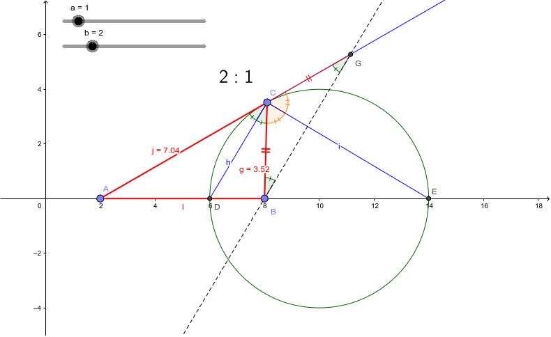 AC:BC=b:aになるようなCの軌跡は円を描く。証明はCB=CGとなる補助線を引くとできる。 ワークシートを始めるにはEnter キーを押してください。
