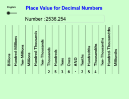 Place Value for Decimals