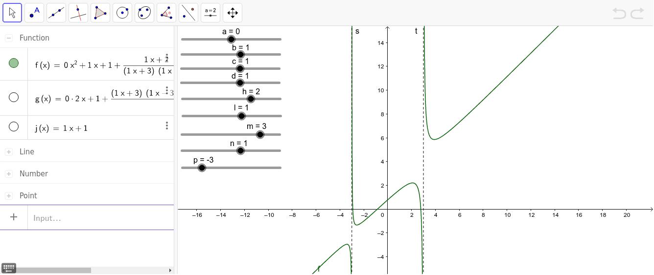 En la barra de entrada (o teclado) puedes introducir tu función original, para compararla, con el nombre: k(x)=fórmula Presiona Intro para comenzar la actividad
