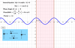 The General Cosine Function