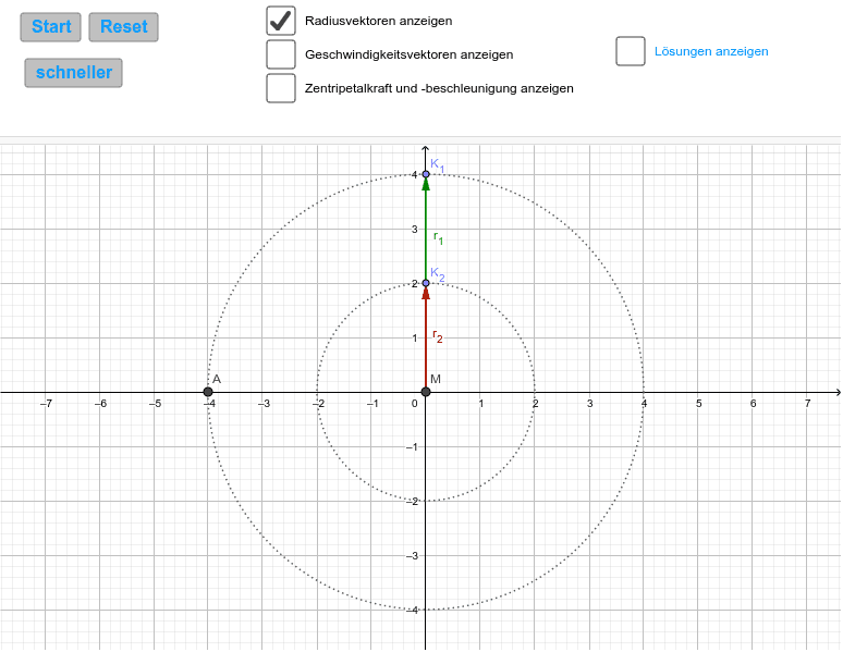 Modell eines Rotors (ein Rotorblatt) Drücke die Eingabetaste um die Aktivität zu starten
