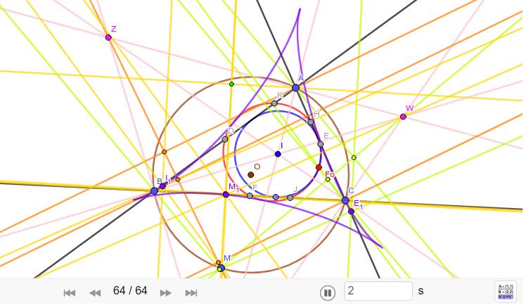 傍心(W,Z,A_1)を通る直線(外接円Mと)の直極点の軌跡はデルトイドではないけど、外接円が範囲を示している。 ワークシートを始めるにはEnter キーを押してください。