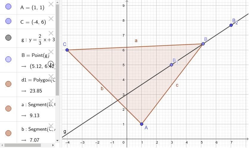 Funktionale Abhängigkeit - Dreieck im Koordinatensystem Drücke die Eingabetaste um die Aktivität zu starten