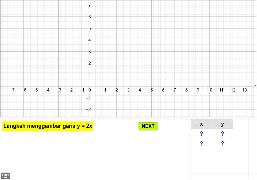 Mengambar Grafik Himpunan Penyelesaian dari Persamaan y=2x Press Enter to start activity