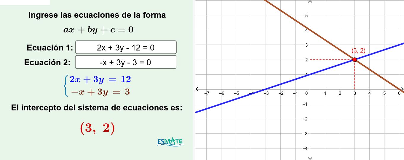 Introduzca las ecuaciones de la forma ???????? + ???????? +???? = 0 y verifica el punto de intercepto de las ambas gráficas. Presiona Intro para comenzar la actividad