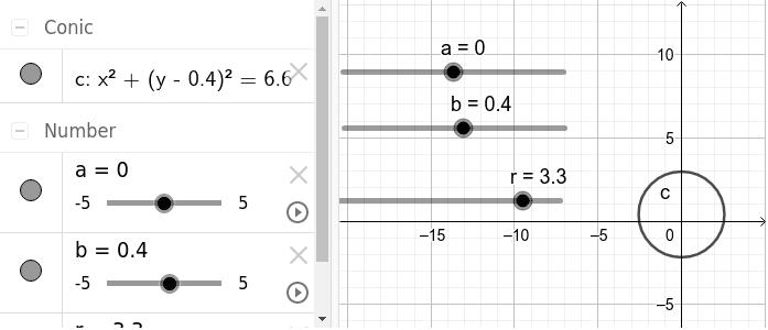 Canvia els valors a, b i r i observa que li passa a la circumferència i a la fórmula de la funció Presiona Intro para comenzar la actividad