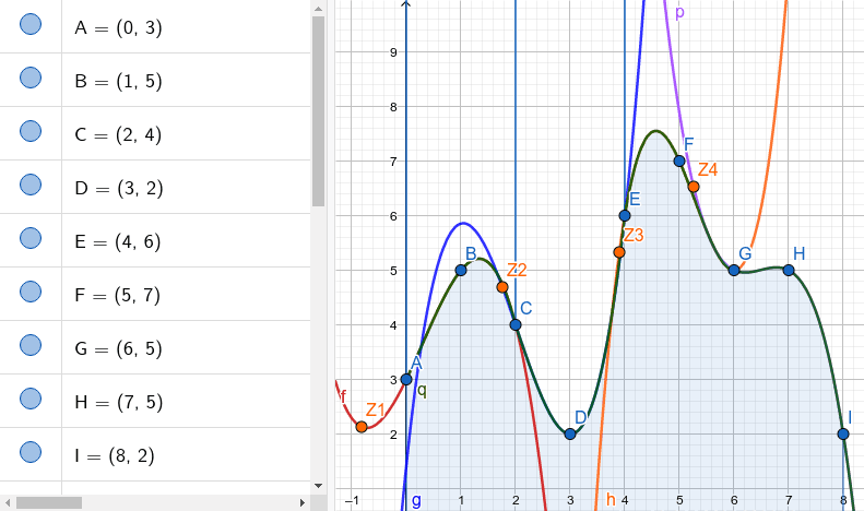 Messwerte A bis I (Blau) Hilfspunkte Z1 bis Z4 (orange) Drücke die Eingabetaste um die Aktivität zu starten