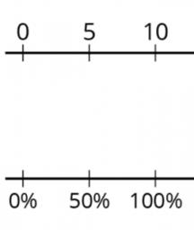 One Hundred Percent: IM 7.4.7
