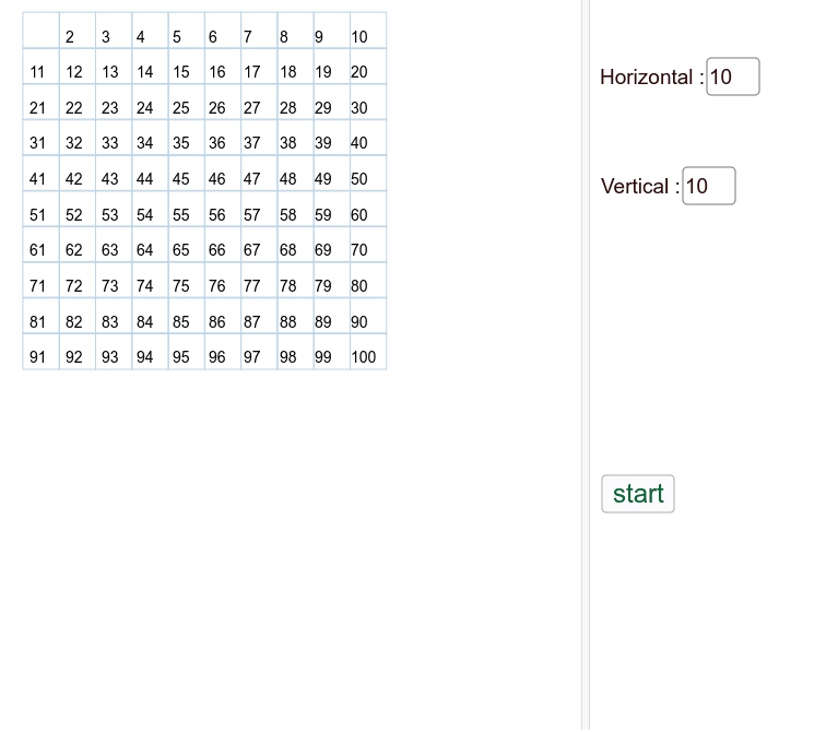 Here's an interactive applet that gives you practice on using the Sieve of Eratosthenes. Compare the results with the list above. Press Enter to start activity