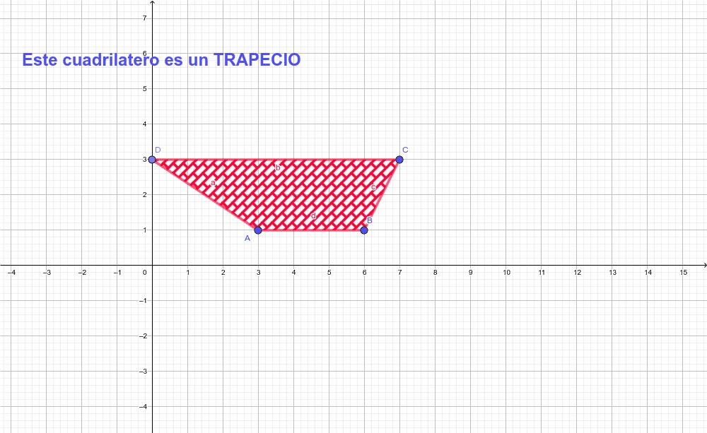 Actividad 1 _ Construye un trapecio tal que una de sus bases pertenezca a uno de los ejes cartesianos Presiona Intro para comenzar la actividad