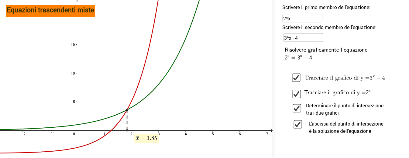 Equazioni trascendenti miste Premi Invio per avviare l'attività