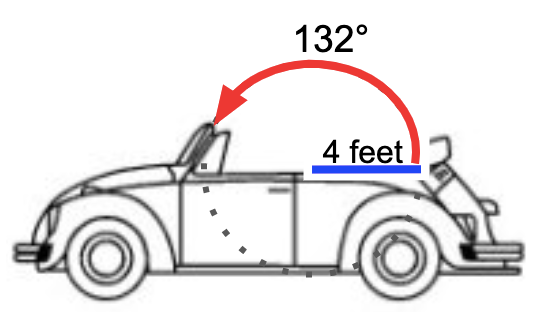 You are helping your Aunt to restore an old VW bug.  Part of the restoration includes replacing the fabric for the convertible.  How long does the new fabric need to be?  Find the length of the arc, and round to the nearest hundredth.