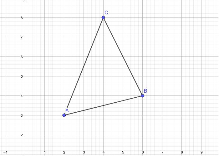 A- (2, 3) B- (6, 4) C- (4, 8) Press Enter to start activity