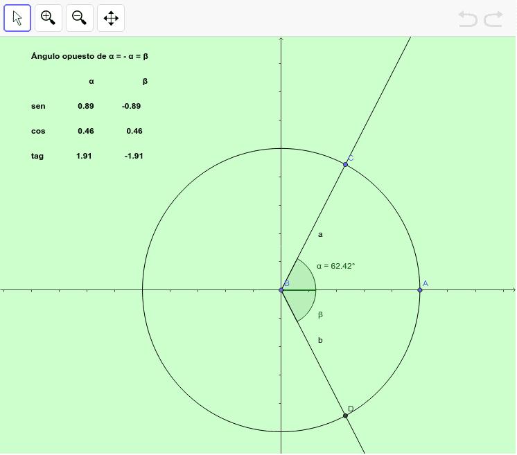 Razones trigonométricas de ángulos opuestos Presiona Intro para comenzar la actividad