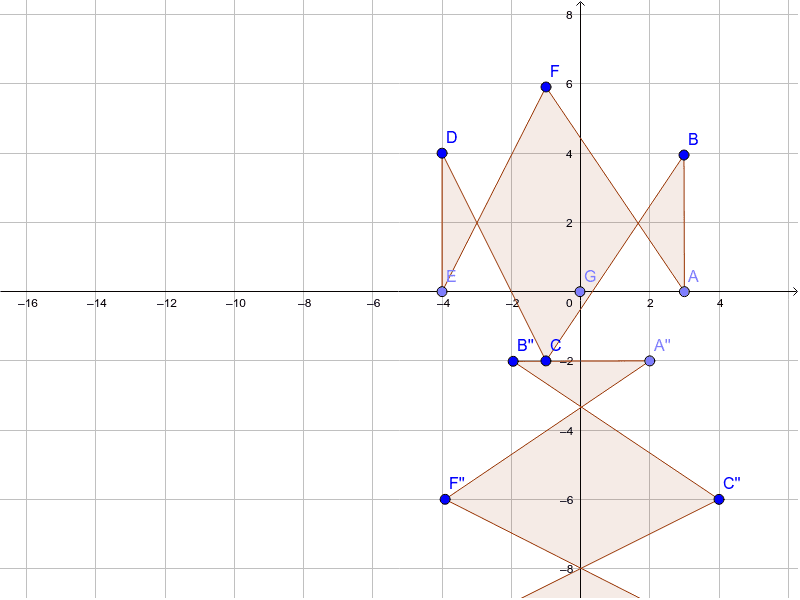 Use geogebra to map the first figure onto the second.  Are they congruent??? Take a screen shot of your work and insert it into the appropriate google slide.  Press Enter to start activity