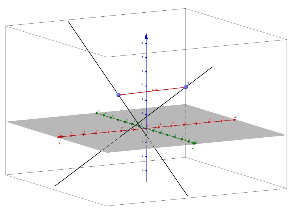 Der Abstand zwischen zwei windschiefen Geraden Drücke die Eingabetaste um die Aktivität zu starten