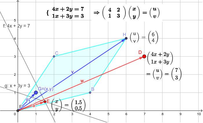 連立一次方程式は一次変換 ワークシートを始めるにはEnter キーを押してください。