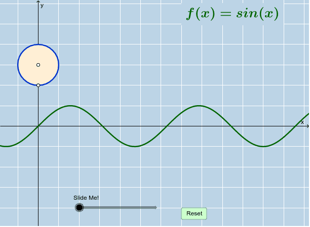 PARENT SINE FUNCTION