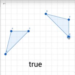 Concept of Congruence