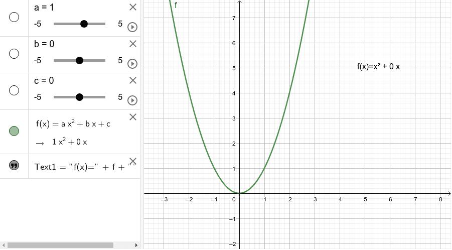 Quadratische Funktion - Parametervariation Press Enter to start activity