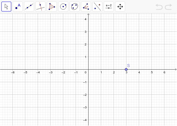 4. Nacrtaj dužinu AB i rotiraj ju oko centra S za 180 stupnjeva. Ako si paran broj u imeniku u pozitivnom smjeru, a ako si neparan u negativnom smjeru. Pritisnite Enter kako bi pokrenuli aktivnost