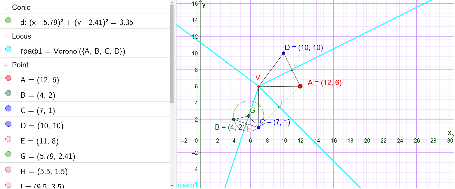 Діаграма Вороного Натисніть Enter, щоб розпочати розробку