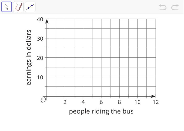 b. Sketch a graph of B. Press Enter to start activity