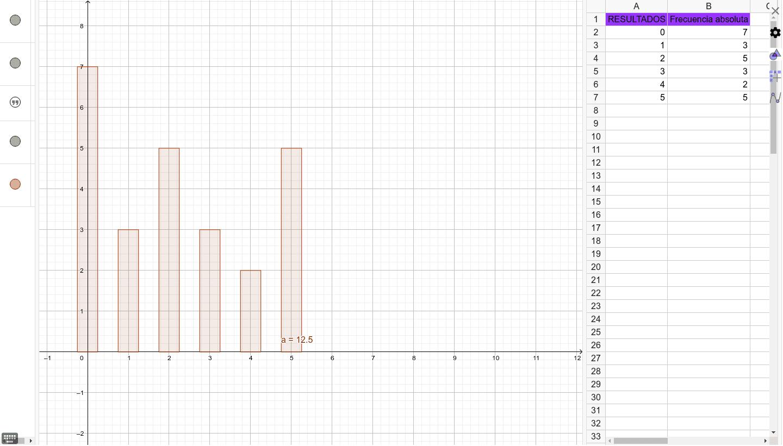 Representa gráficamente los resultados obtenidos de la encuesta sobre EJERCICIO FÍSICO Presiona Intro para comenzar la actividad