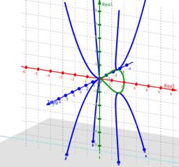 Phantom Graph Pear-shaped Quartic