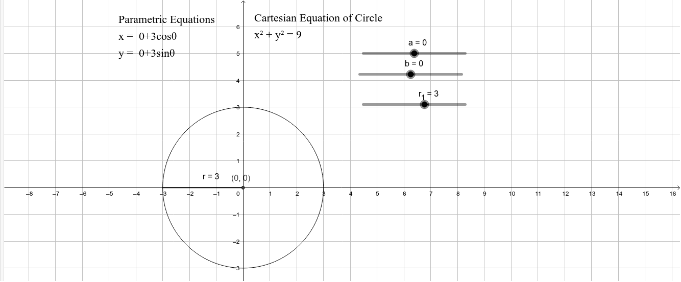 Circle Equations Press Enter to start activity