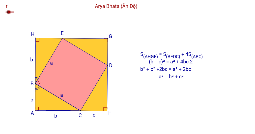 Pythagore's theorem - Proof #4