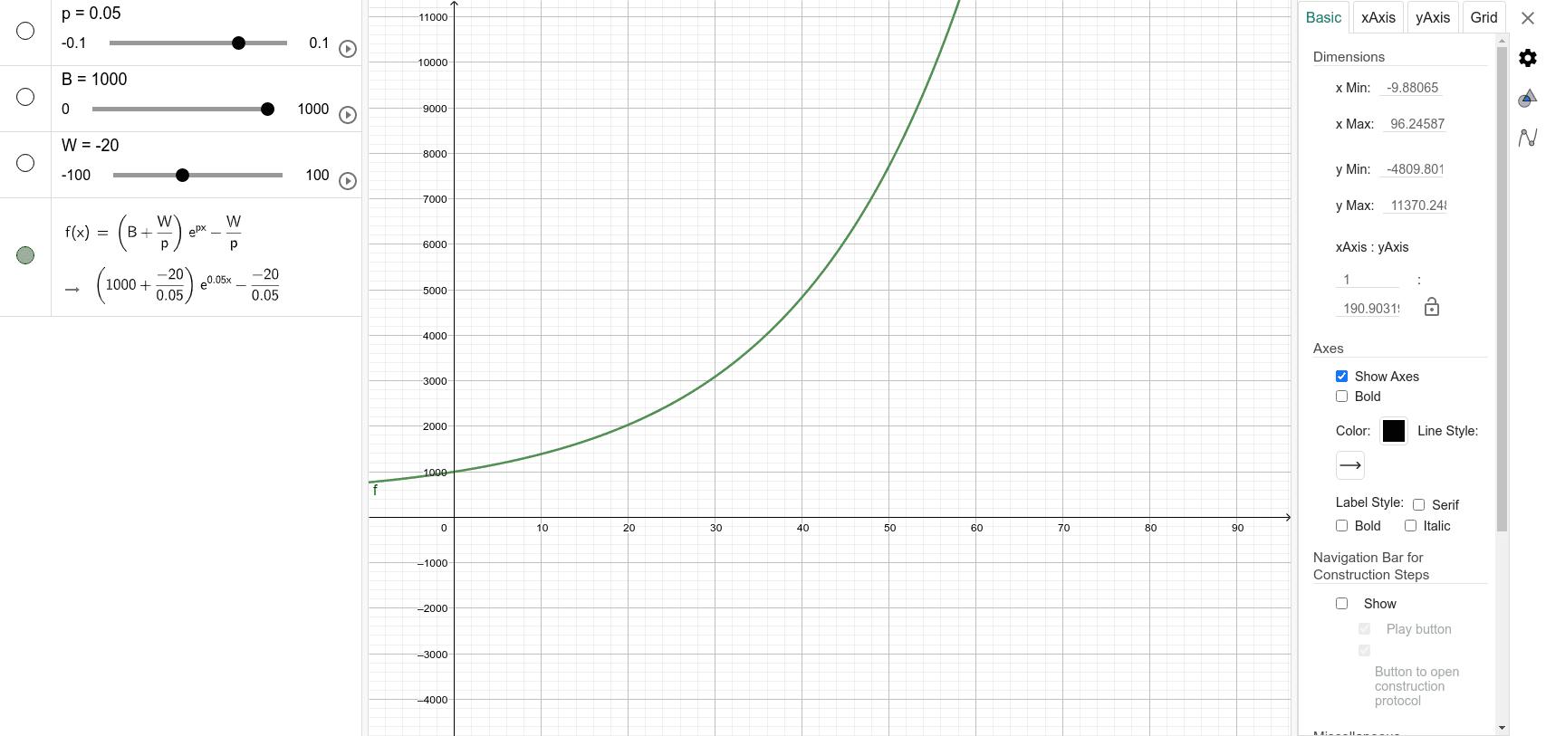 Bevölkerungsentwicklung Drücke die Eingabetaste um die Aktivität zu starten