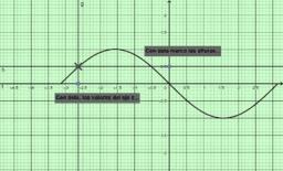 """Para el concepto de """"altura de una curva en un punto dado"""""""