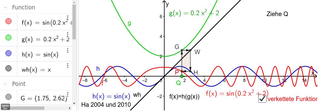Redeweise: das Fähnchen wird mit Q gezogen und definiert dann P, innere Funktion grün, äußere blau, andere Funktionen sind möglich Drücke die Eingabetaste um die Aktivität zu starten