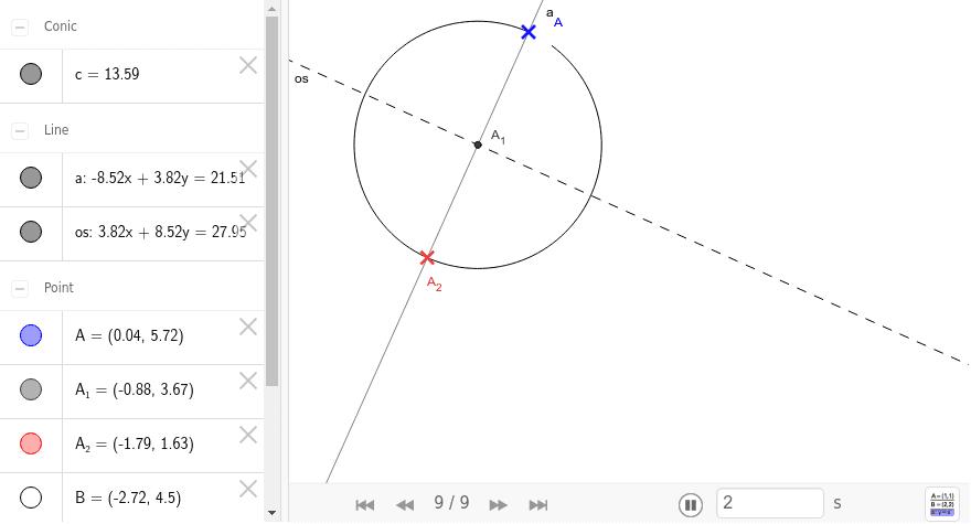 Postup obrazu bodu v osovej súmernosti Press Enter to start activity