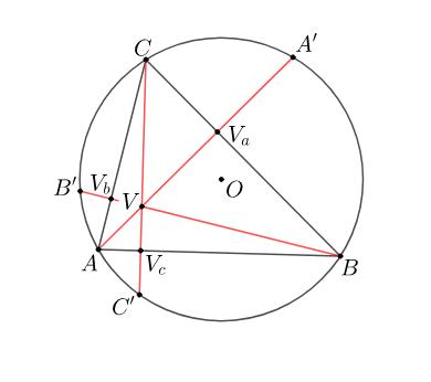 Obrázek 6.10: Obrazy ortocentra trojúhelníku v osových souměrnostech Zahajte aktivitu stisknutím klávesy Enter