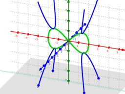 Phantom Graph Figure Eight