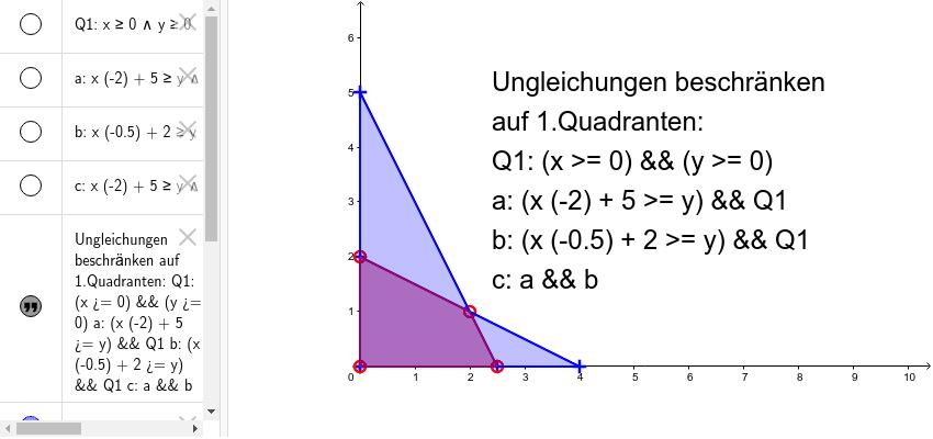 Ungleichungen im Quadrant-1 Drücke die Eingabetaste um die Aktivität zu starten