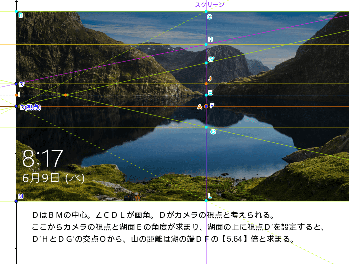 画角から視点の位置を求める方法。 ワークシートを始めるにはEnter キーを押してください。