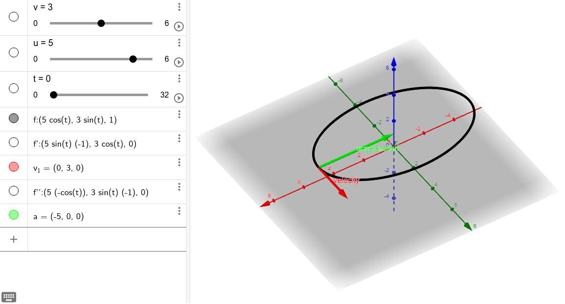 Change the semi-major axis (v) and the semi-minor axis (u) for different elliptic motions. (Circular motion is obtained when u=v, and in this case it represents the radius.) Press play for the time parameter to see the motion and change of the velocity an Press Enter to start activity