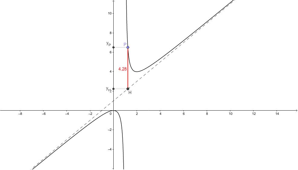 Muovi il punto P ed osserva come varia la lunghezza del segmento PH Premi Invio per avviare l'attività