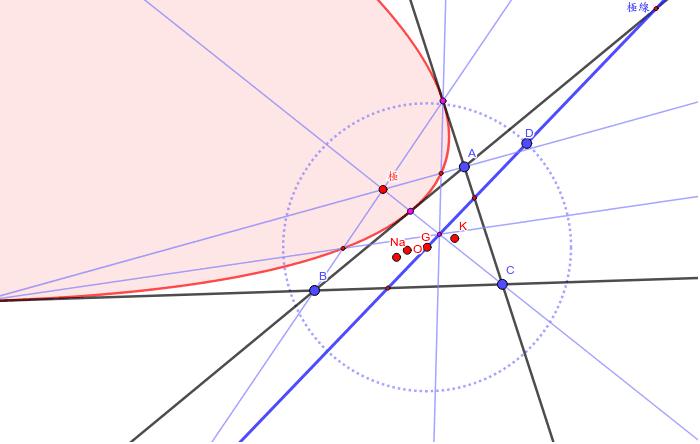 極線から二次曲線と極が作図できる。この時、極線の位置によって二次曲線が放物線になる時がある。例えばオイラー線を極線とする場合。様々な心で試すと、放物線になる場合の共通な所は、重心を通ることだったので、重心を通る極線から極を作図して確かめてみた。放物線になるようだ。 ワークシートを始めるにはEnter キーを押してください。
