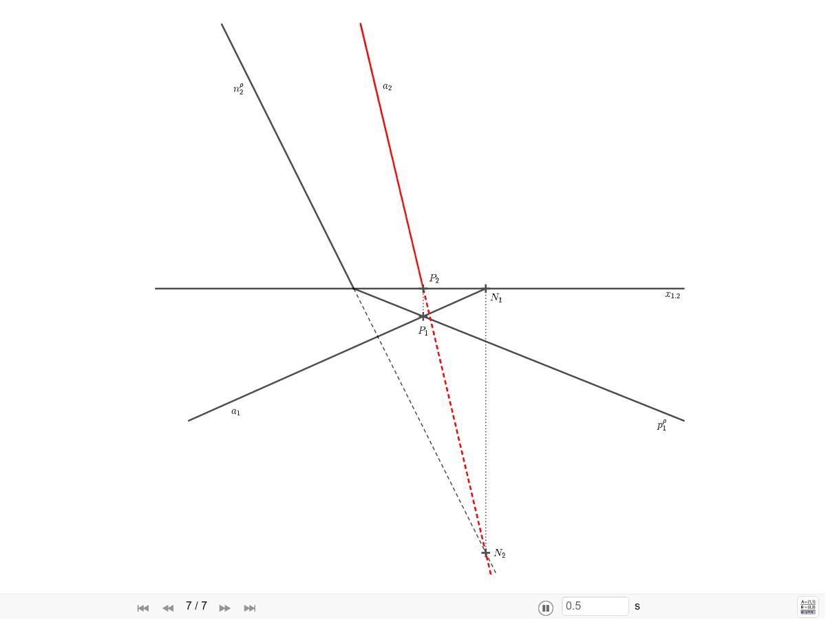 Je dána rovina ρ svou půdorysnou a nárysnou stopou a půdorys přímky a, ležící v rovině ρ. Sestrojte nárys přímky a. Zahajte aktivitu stisknutím klávesy Enter