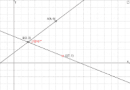 Copy of Slopes of Perpendicular Lines