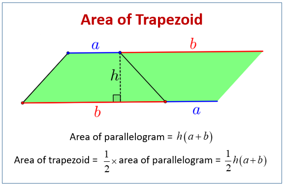 Area of Trapezoid