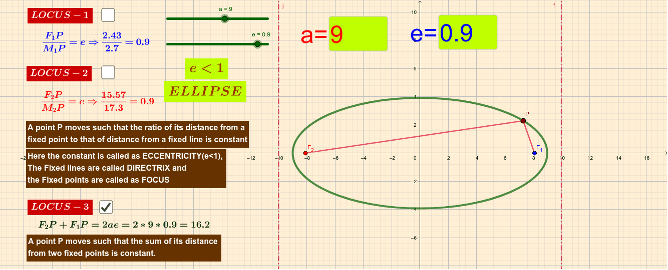 Tracing of an ellipse Press Enter to start activity